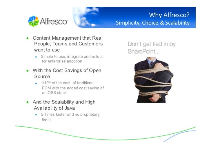 Really simple document management with alfresco 27 ccuart Image collections