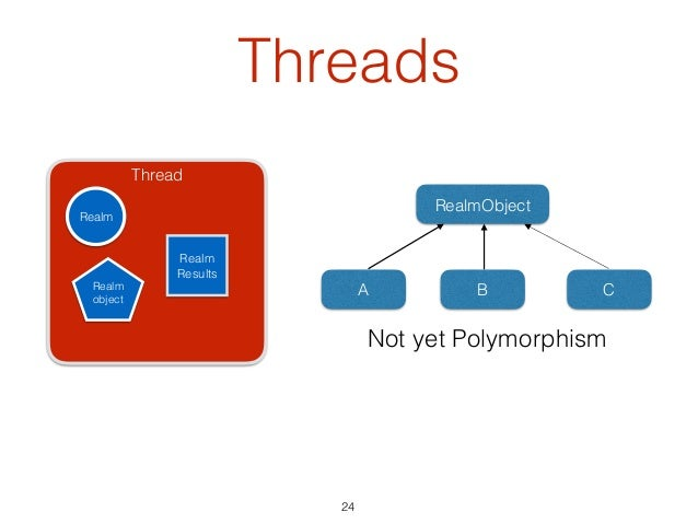 Thread Realm Realm object Realm Results Threads 24 RealmObject A B C Not yet Polymorphism