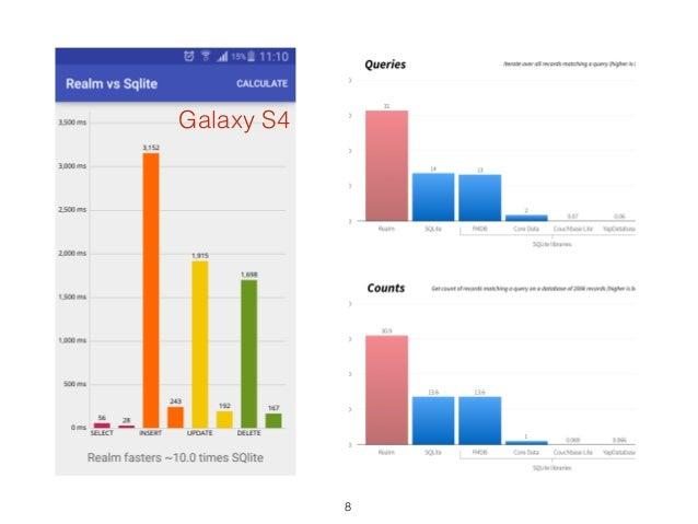Galaxy S4 8