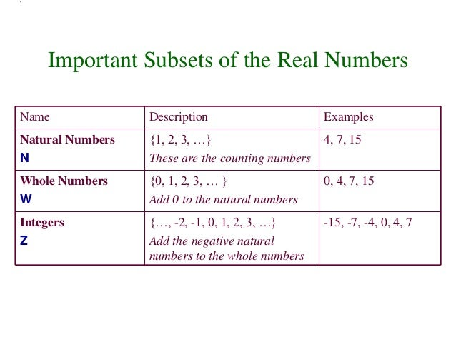 how to add exponent numbers or subset numbers