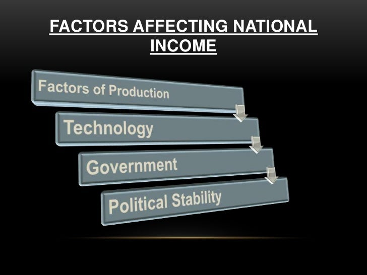 factors determining national income