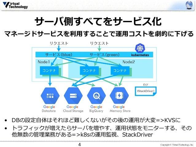Copyright © Virtual Technology, Inc サーバ側すべてをサービス化 • DBの設定⾃体はそれほど難しくないがその後の運⽤が⼤変=>KVSに • トラフィックが増えたらサーバを増やす、運⽤状態をモニターする、その ...