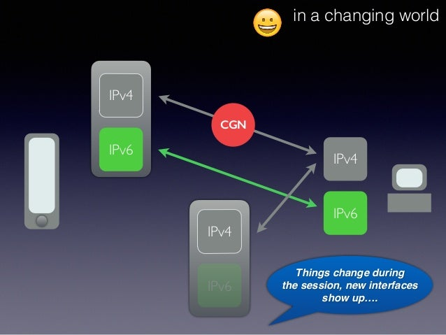 😀 in a changing world IPv4 IPv6 IPv4 IPv6 CGN IPv4 IPv6 Things change during the session, new interfaces show up….