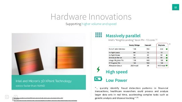 """12 Supporting higher volume and speed Hardware Innovations Massively parallel Intel's """"Knights Landing"""" Xeon Phi - 72 core..."""
