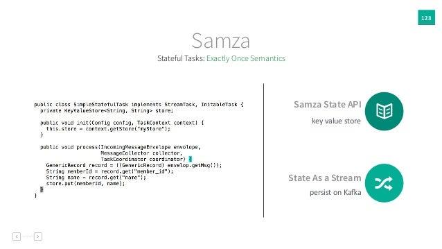 123 Samza Samza State API key  value  store State As a Stream persist  on  Ka•a ó f Stateful Tasks: Exactly Once S...