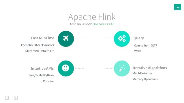 126 Apache Flink Fast RunTime Complex  DAG  Operators   Streamed  Data  to  Op Iterative Algorithms Much  Fa...