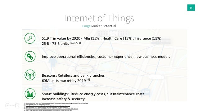 16 $1.9  T  in  value  by  2020  -‐  Mfg  (15%),  Health  Care  (15%),  Insurance  (11%)   26...