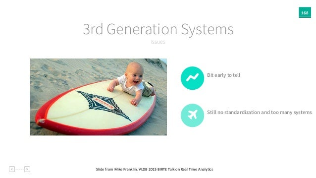 168 Issues 3rd Generation Systems Bit early to tell Still no standardization and too many systems 6 % Slide  from  Mik...