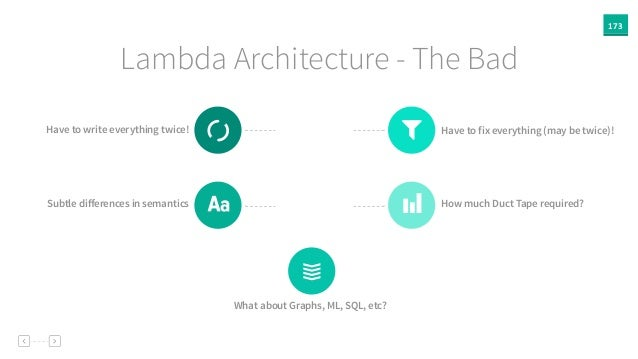173 Lambda Architecture - The Bad Have to fix everything (may be twice)! How much Duct Tape required? Have to write everyt...