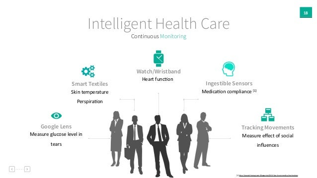 18 Continuous Monitoring Intelligent Health Care Tracking Movements Measure  effect  of  social   influences Google ...