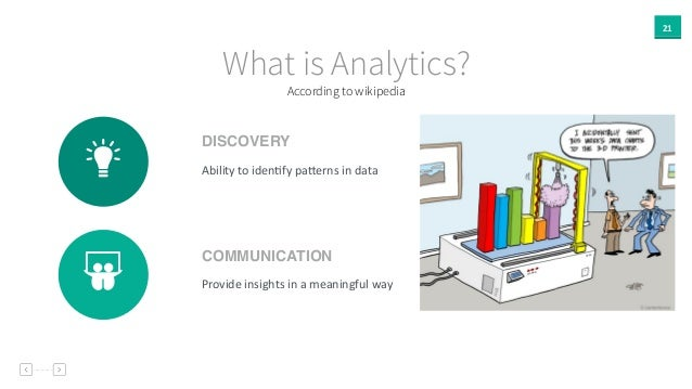 21 What is Analytics? According to wikipedia DISCOVERY Ability  to  idenAfy  paPerns  in  data   COMMUNICATION...