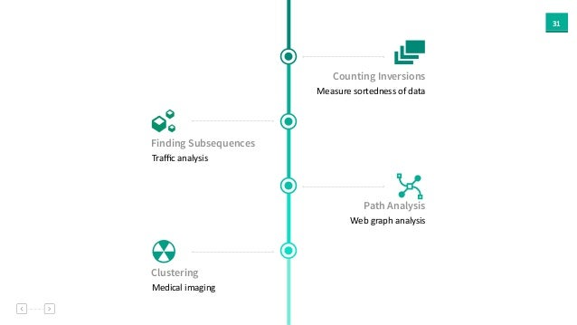 31 Counting Inversions Measure  sortedness  of  data Finding Subsequences Traffic  analysis Path Analysis Web  gra...