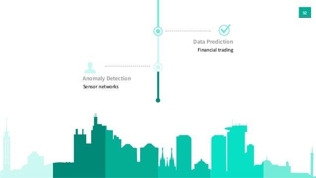 32 Data Prediction Financial  trading Anomaly Detection Sensor  networks