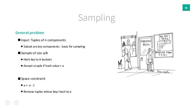 36 Sampling General problem   Input:  Tuples  of  n  components     Subset  are  key  components  -...