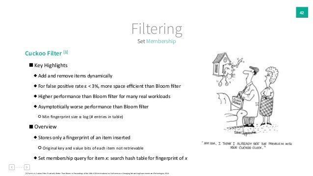 42 Set Membership Filtering Cuckoo Filter [1]   Key  Highlights     Add  and  remove  items  dynamically ...