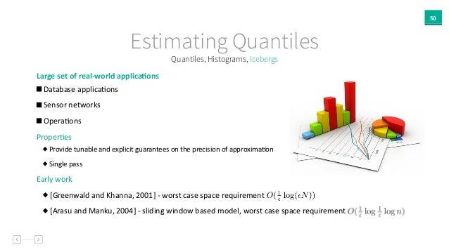 50 Estimating Quantiles Large  set  of  real-‐world  applica`ons     Database  applicaAons     Sensor ...