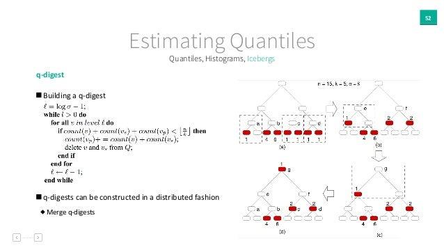 52 Estimating Quantiles q-‐digest     Building  a  q-‐digest     q-‐digests  can  be  constructed  ...