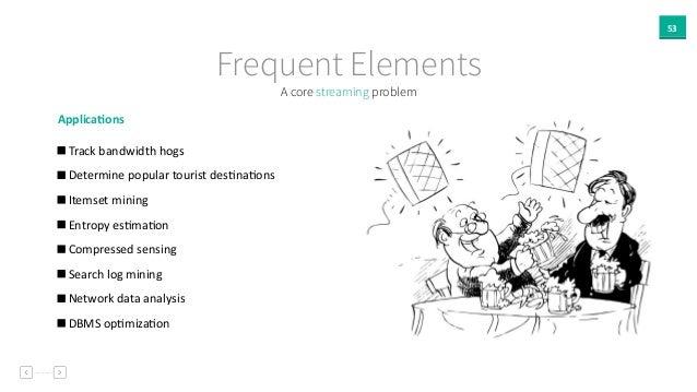 Applica`ons     Track  bandwidth  hogs     Determine  popular  tourist  desAnaAons     Itemset  mi...