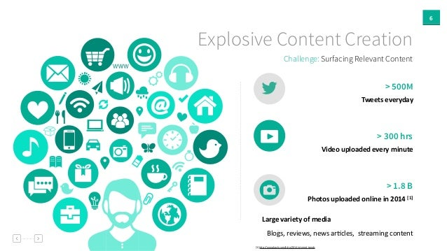 6 Large  variety  of  media   Blogs,  reviews,  news  arAcles,    streaming  content   > 500M Tweets...
