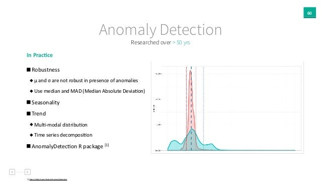 60 Anomaly Detection In  Prac`ce     Robustness     μ  and  σ  are  not  robust  in  presence  o...