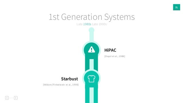 71 Late 1980s Late 1990s 1st Generation Systems HiPAC [Dayal  et  al.,  1988] Starbust [Widom/Finkelstein  et  a...