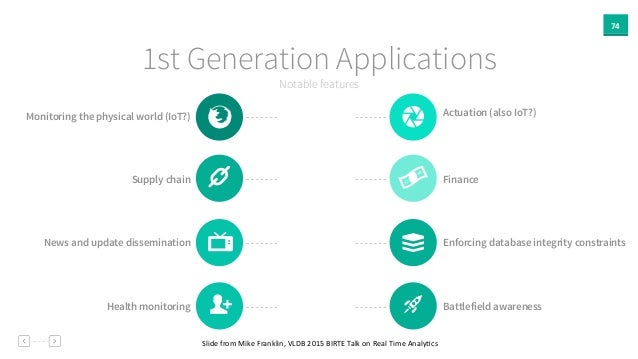 74 Notable features 1st Generation Applications Slide  from  Mike  Franklin,  VLDB  2015  BIRTE  Talk  on...