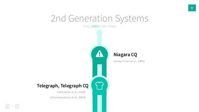 77 Early 2000s Late 2000s 2nd Generation Systems Niagara CQ [Jianjun  Chun  et  al.,  2000] Telegraph, Telegraph C...