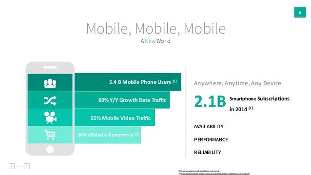 8 A New World Mobile, Mobile, Mobile 5.4  B  Mobile  Phone  Users  [1] 69%  Y/Y  Growth  Data  Traffic   ...