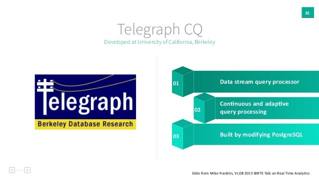 81 Telegraph CQ Data  stream  query  processor Con`nuous  and  adap`ve     query  processing Built  by ...