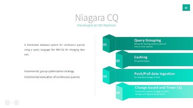 82 Niagara CQ Incremental    group  opAmizaAon  strategy   Incremental  evaluaAon  of  conAnuous  querie...