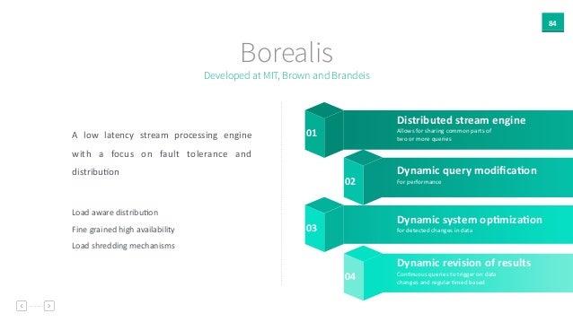 84 Borealis Load  aware  distribuAon   Fine  grained  high  availability   Load  shredding  mechanisms A...