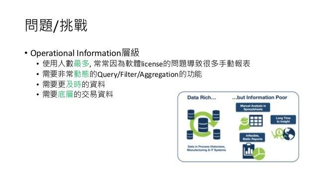 問題/挑戰 • Operational Information層級 • 使用人數最多, 常常因為軟體license的問題導致很多手動報表 • 需要非常動態的Query/Filter/Aggregation的功能 • 需要更及時的資料 • 需要底...