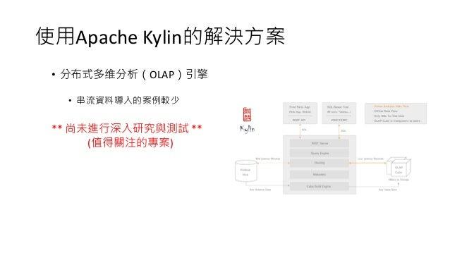 使用Apache Kylin的解決方案 • 分布式多维分析(OLAP)引擎 • 串流資料導入的案例較少 ** 尚未進行深入研究與測試 ** (值得關注的專案)