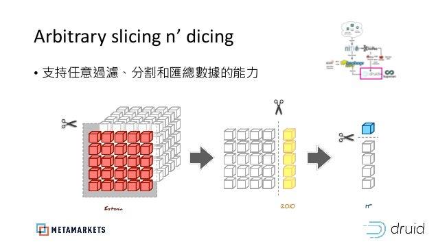 Arbitrary slicing n' dicing • 支持任意過濾、分割和匯總數據的能力