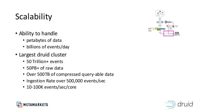 Scalability • Ability to handle • petabytes of data • billions of events/day • Largest druid cluster • 50 Trillion+ events...