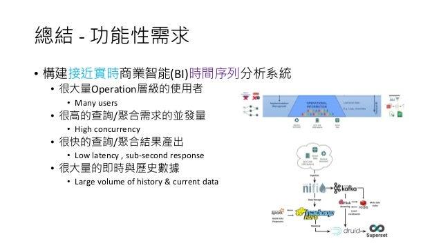 總結 - 功能性需求 • 構建接近實時商業智能(BI)時間序列分析系統 • 很大量Operation層級的使用者 • Many users • 很高的查詢/聚合需求的並發量 • High concurrency • 很快的查詢/聚合結果產出 •...