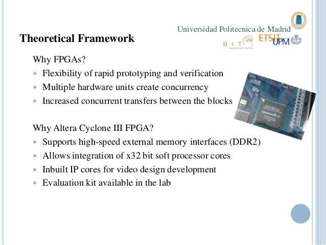 Design and Implementation of UART on FPGA