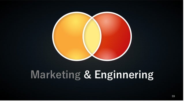 33 Marketing & Enginnering