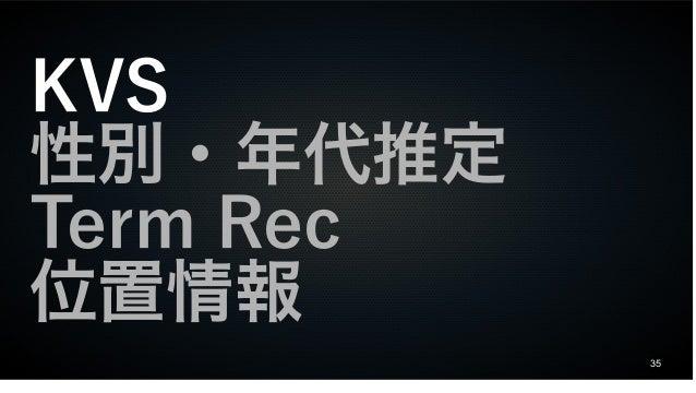 35 KVS 性別・年代推定 Term Rec 位置情報