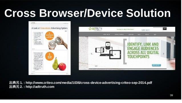 39 出典元 1. : http://www.criteo.com/media/1036/cross-device-advertising-criteo-sep-2014.pdf 出典元 2. : http://adtruth.com Cros...