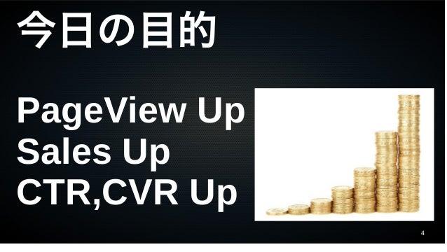 4 今日の目的 PageView Up Sales Up CTR,CVR Up