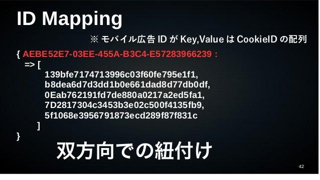 42 ID Mapping { AEBE52E7-03EE-455A-B3C4-E57283966239 : => [ 139bfe7174713996c03f60fe795e1f1, b8dea6d7d3dd1b0e661dad8d77db0...