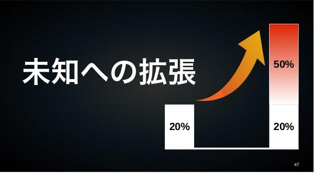 47 未知への拡張 20% 50% 20%