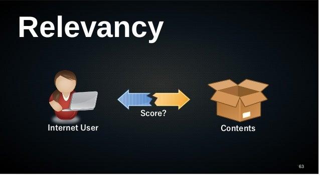 63 Relevancy Internet User Contents Score?