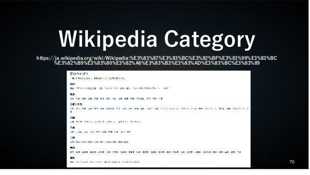 70 Wikipedia Category https://ja.wikipedia.org/wiki/Wikipedia:%E3%83%87%E3%83%BC%E3%82%BF%E3%83%99%E3%83%BC %E3%82%B9%E3%8...