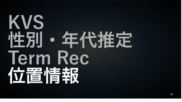 72 KVS 性別・年代推定 Term Rec 位置情報