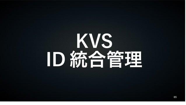 85 KVS ID 統合管理