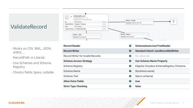 © 2021 Cloudera, Inc. All rights reserved. 11 ValidateRecord • Works on CSV, XML, JSON, AVRO, … • RecordPath or Literals •...