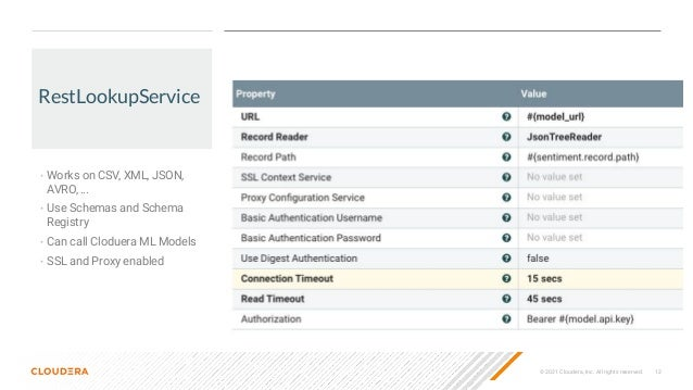 © 2021 Cloudera, Inc. All rights reserved. 12 RestLookupService • Works on CSV, XML, JSON, AVRO, … • Use Schemas and Schem...