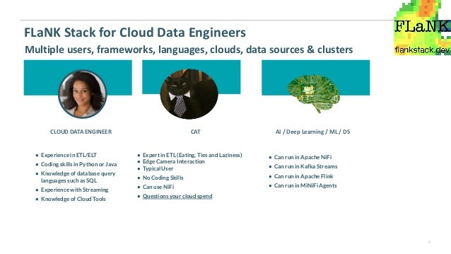 3 FLaNK Stack for Cloud Data Engineers Multiple users, frameworks, languages, clouds, data sources & clusters CLOUD DATA E...